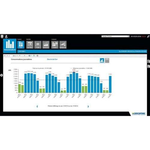 VERTELIS HYPERVIEW Energy Management Software